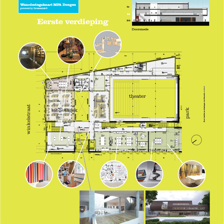 Sfeersessie MFA Dongen - 1e verdieping