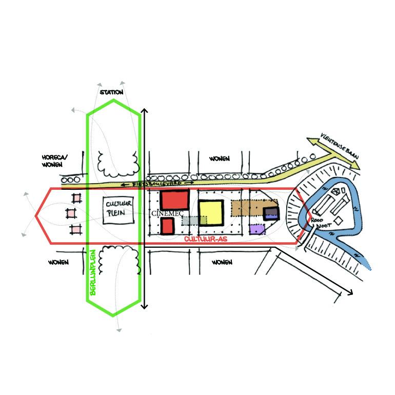 CXL Leidsche Rijn: Concept