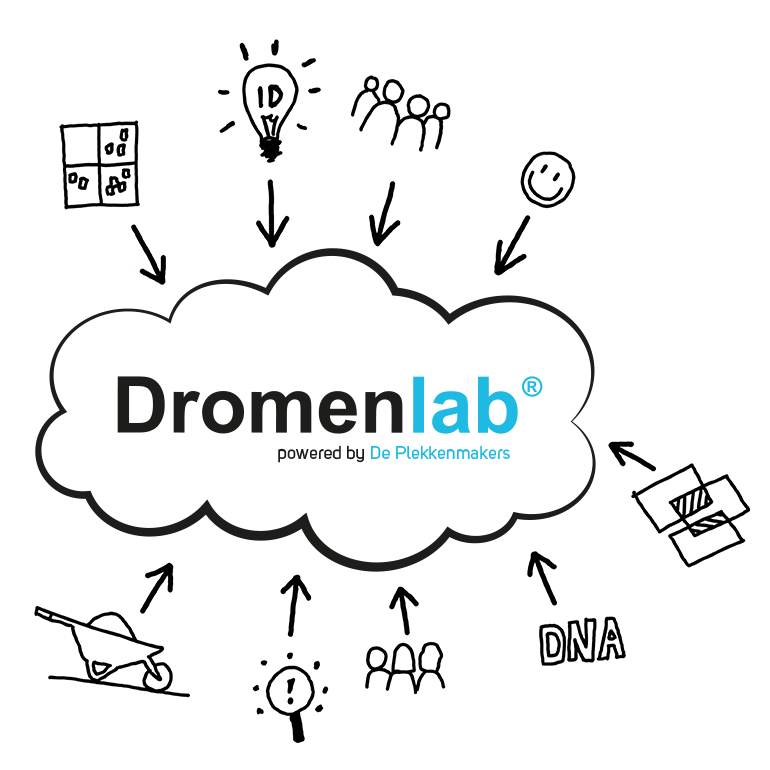 Dromenlab by de Plekkenmakers