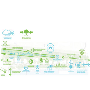 Presentatie Masterplan ParkHaven010