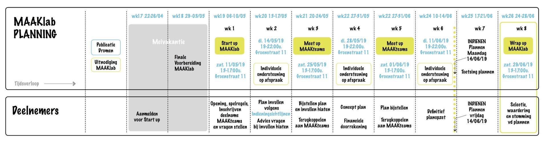MAAKlab Planning