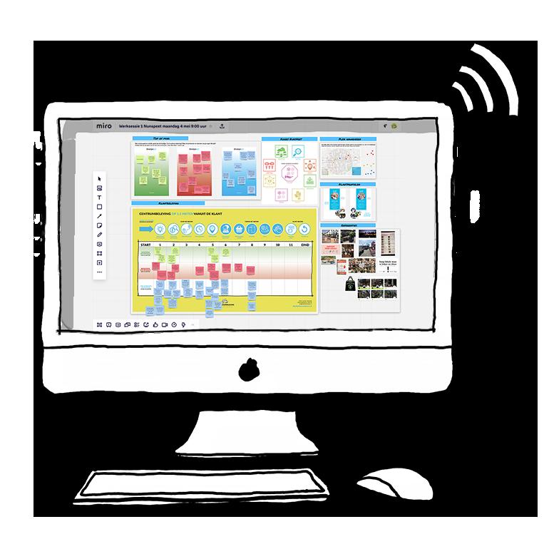 Online Miro tool
