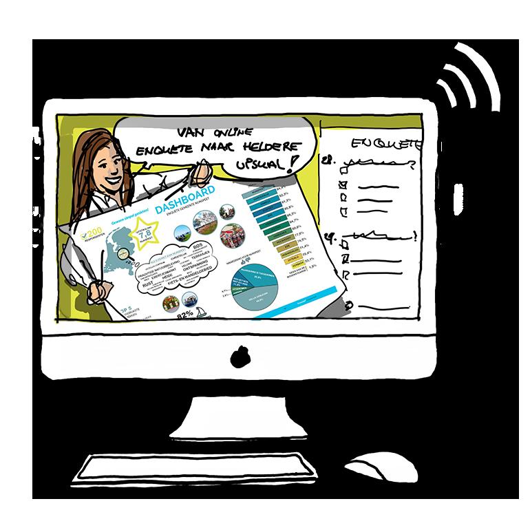 Online enquete tool
