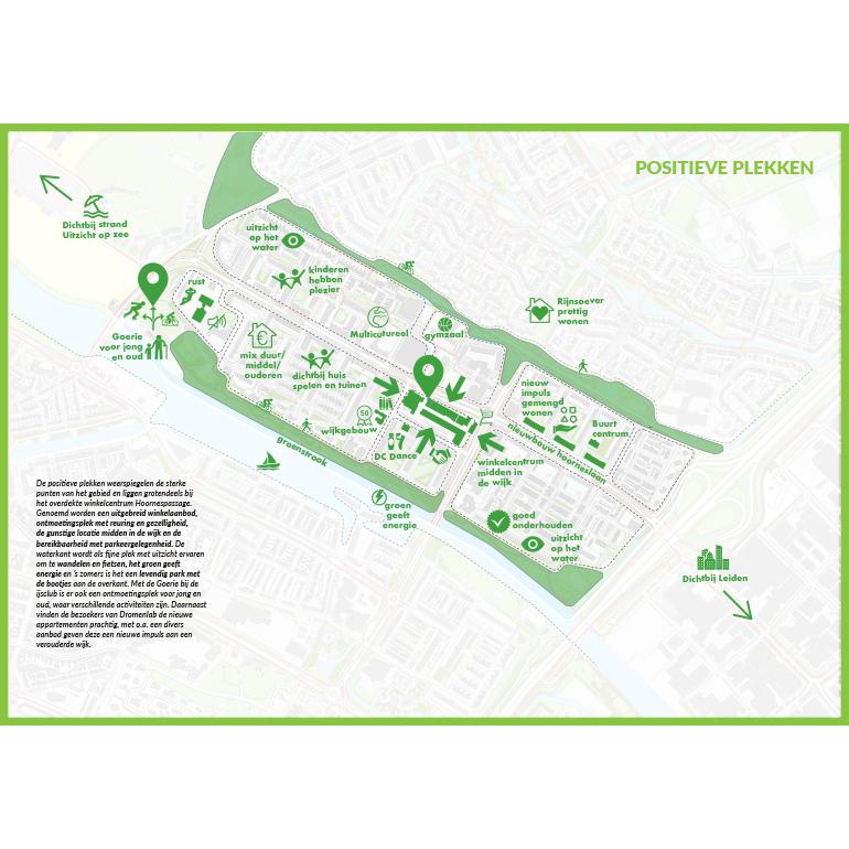 Dromenlab de Hoornes - Positieve plekken