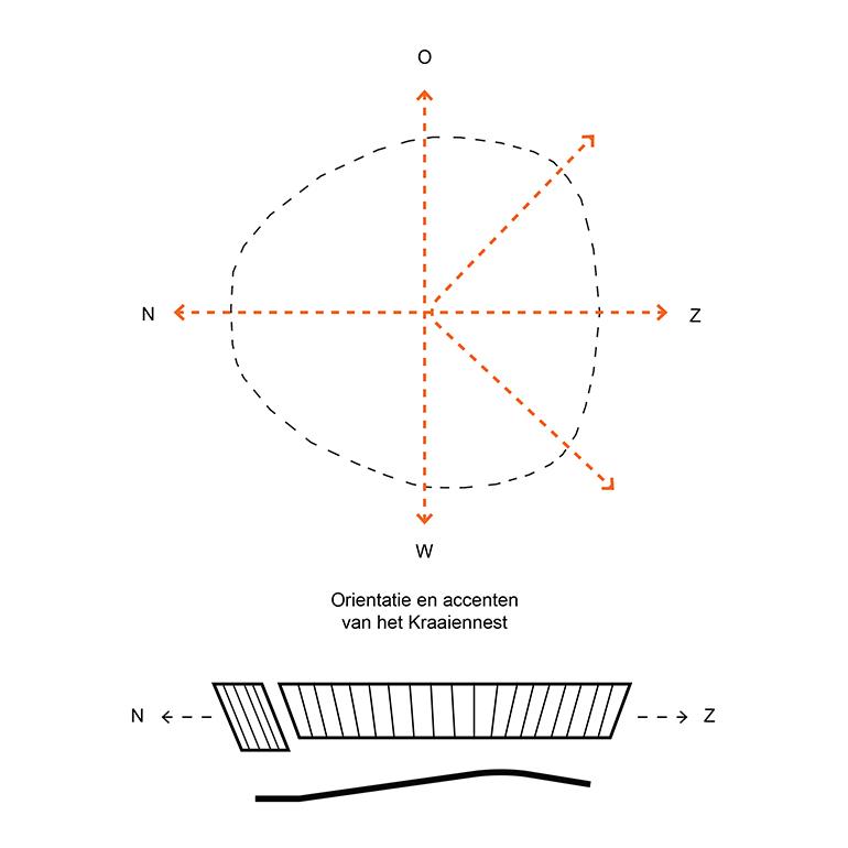 Euromast Rotterdam - referentie concept