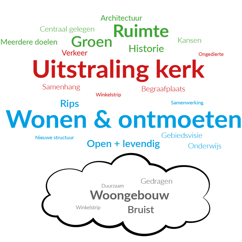 Dromenlab Gerardusplein - Top of mind