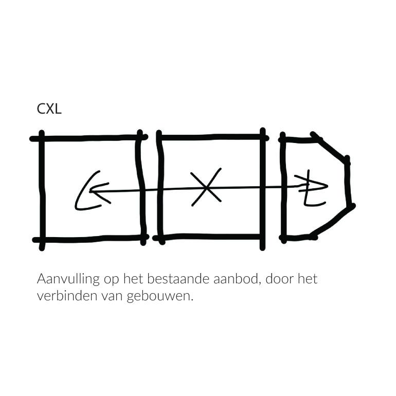 CXL Leidsche Rijn: verbindende kracht