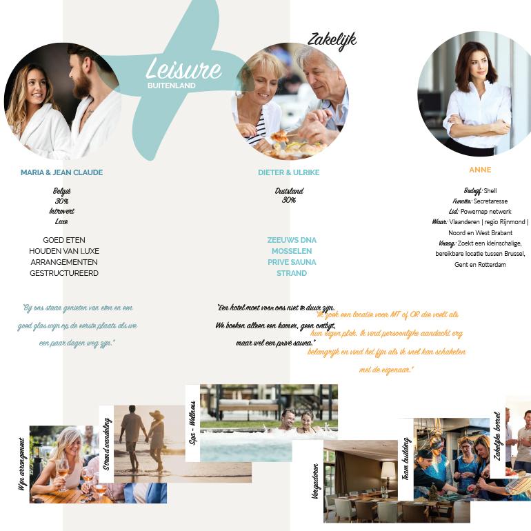 Badhotel Renesse - Doelgroepen zakelijk