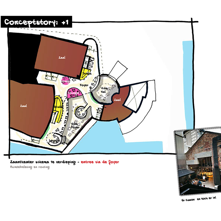 Zaantheater - plattegrond 1e verdieping