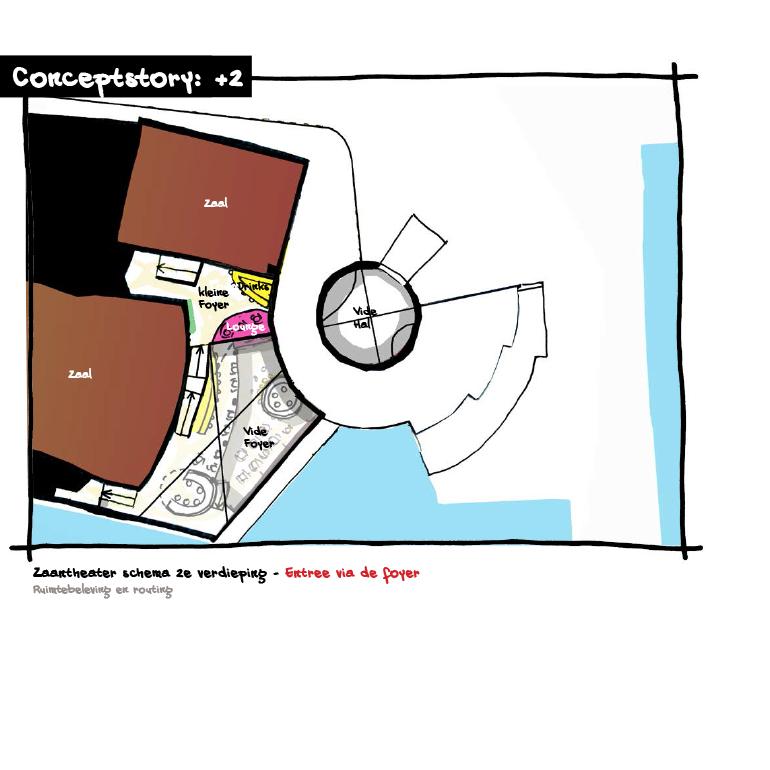 Zaantheater - plattegrond 2e verdieping