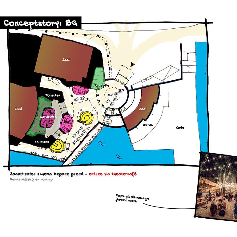 Zaantheater - plattegrond beganegrond
