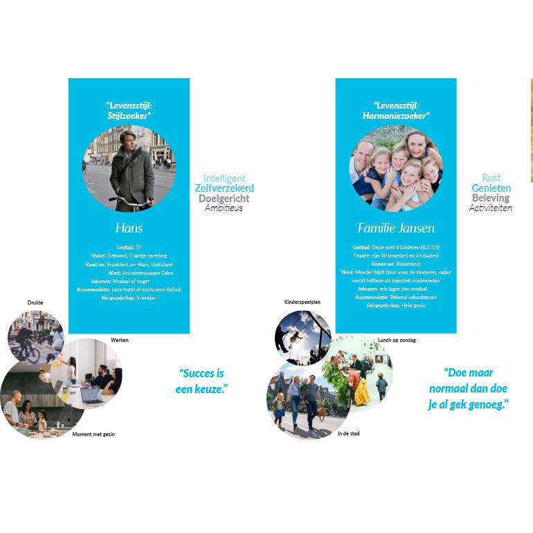 Dromenlab Nunspeet: doelgroep stijl- en harmonieoeker