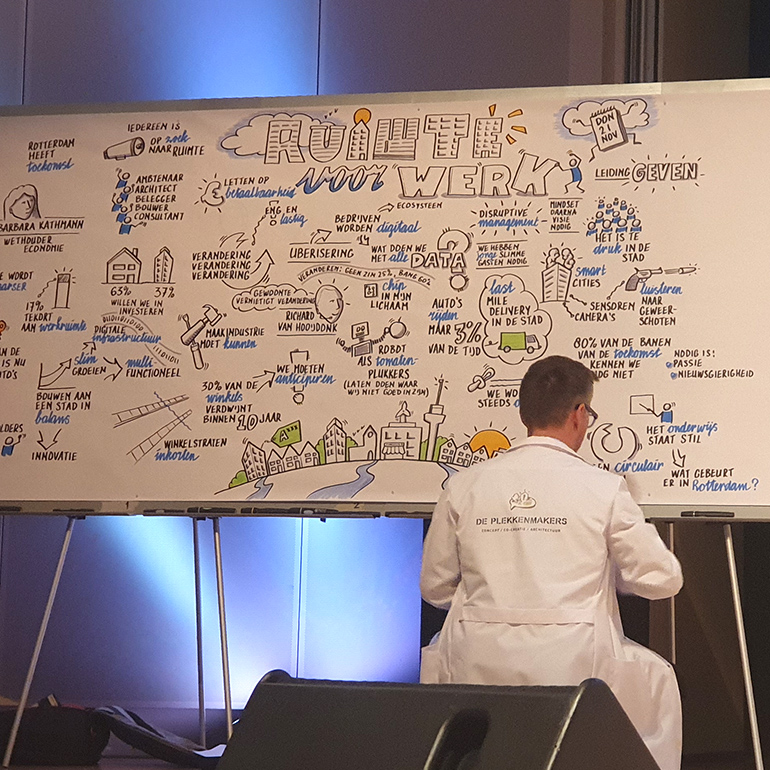 Transformatiecongres Rotterdam - graphic recording