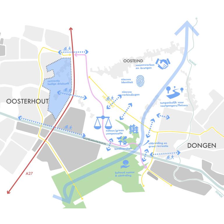Dromenlab Oosterhout-Dongen - kansen