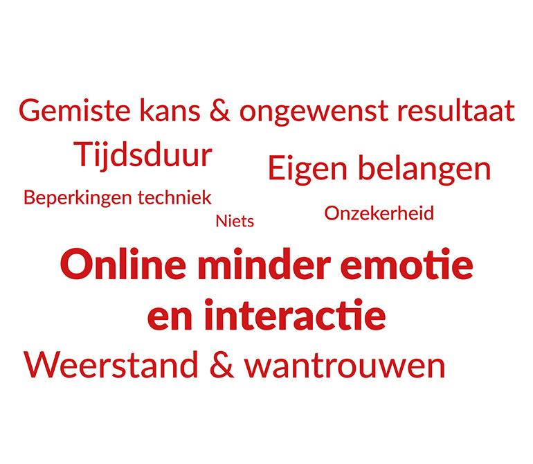 Negatief aan online
