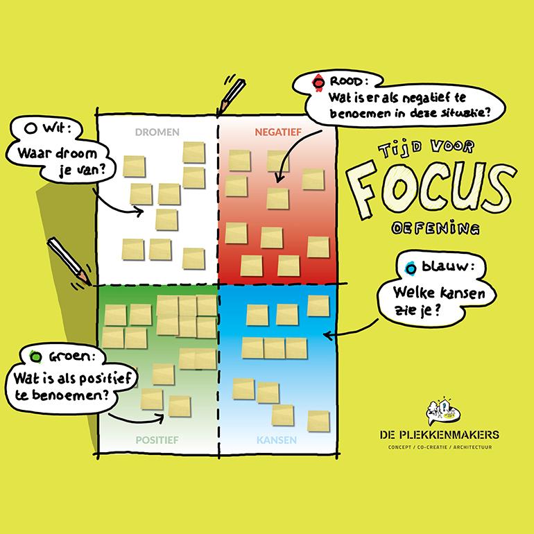 tijd-voor-focus-oefening