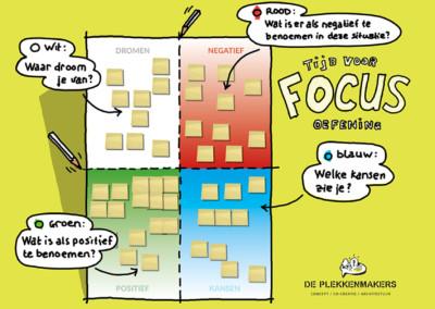 Zo gebruik je je creativiteit om nieuwe kansen aan te grijpen in deze complexe en onzekere tijd!