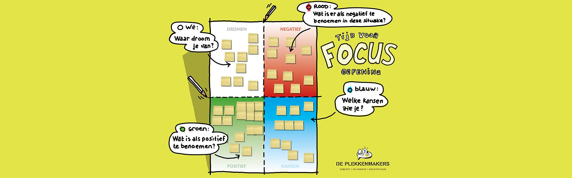 tijd-voor-focus oefening