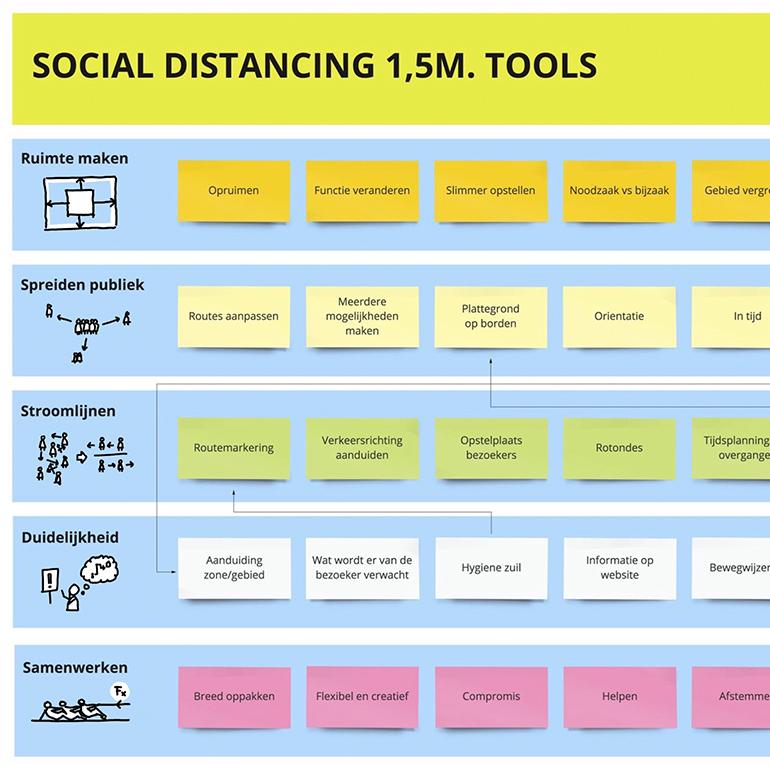 Centrumplan Nunspeet: social distancing tools