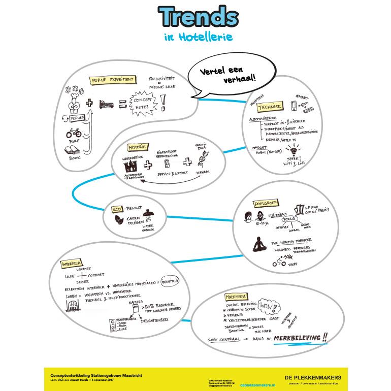 B Maastricht: trends hotellerie