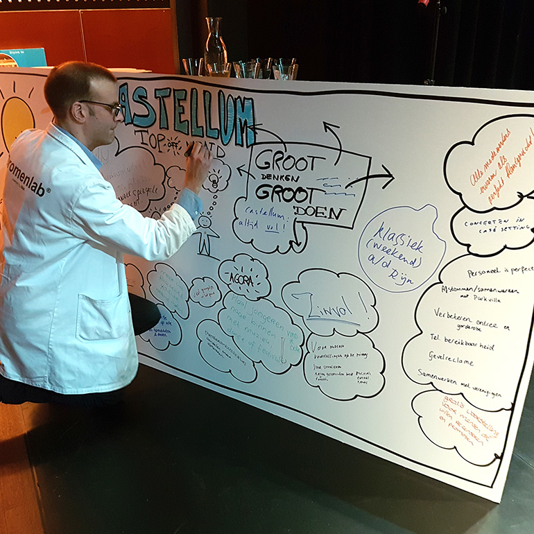 Stadsgesprek Castellum - top of mind visual