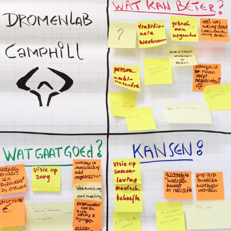 Camphill Nederland - waardering